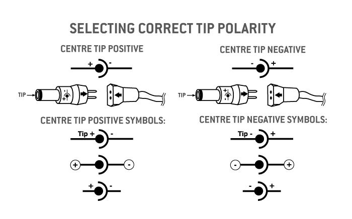 ac to dc adapter tip polarity symbols
